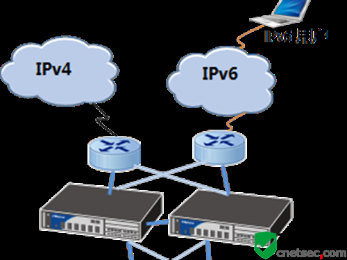 山石网科高校IPv6安全解决方案