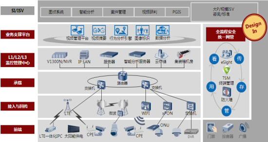 华为公司结构框架图