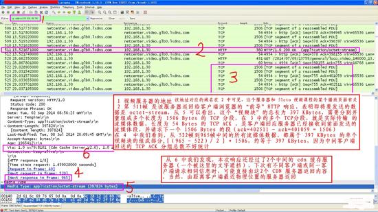 在本机上捕获的http数据包,怎么看它的签名?详细点
